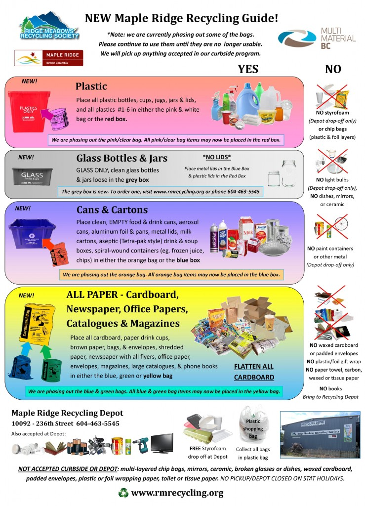 New Maple Ridge 4-sort Recycling Sort Flyer - Page 1 - July 16, 2015