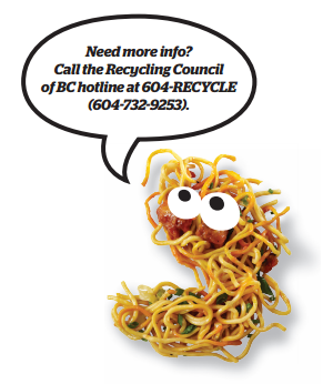 RCBC Recycling Hotline for Food scraps